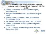 alberta ag food projects in china previous projects 2004 present 2004