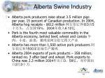 alberta swine industry