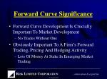 forward curve significance
