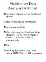 multivariate data analysis flowchart