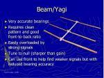beam yagi