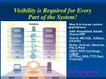 visibility is required for every part of the system