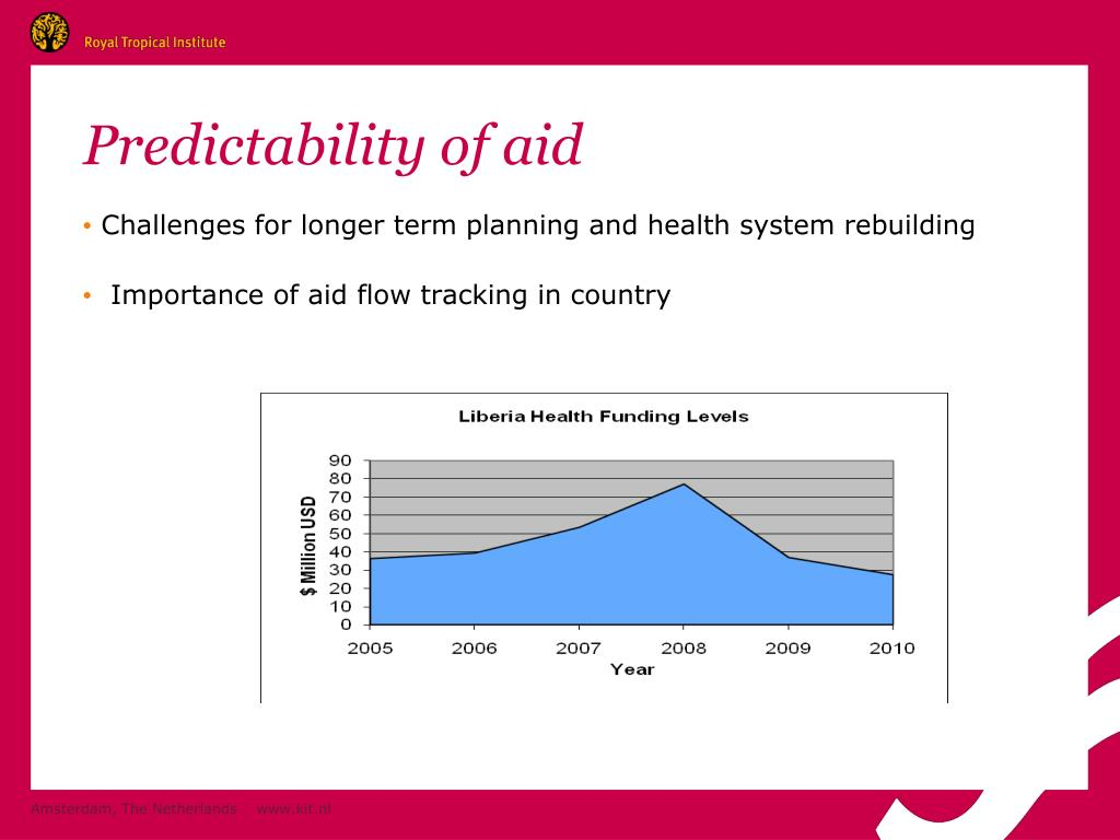 Predictability of aid