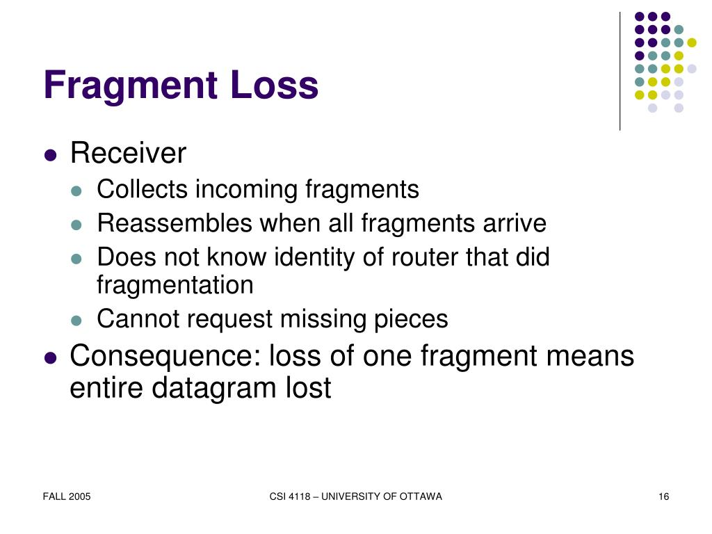 Fragment Loss