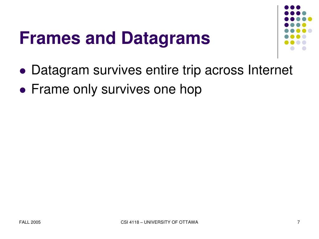 Frames and Datagrams