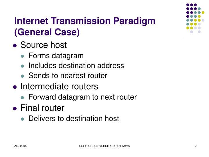 Internet transmission paradigm general case