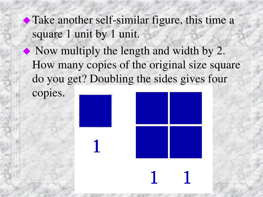Take another self-similar figure, this time a square 1 unit by 1 unit.