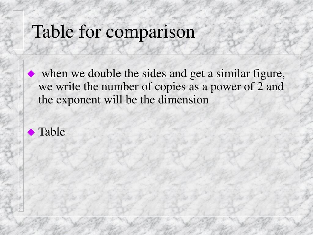 Table for comparison