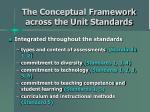 the conceptual framework across the unit standards