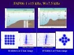 faf06 f 15 khz w 7 5 khz