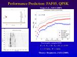 performance prediction faf05 qpsk