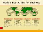 world s best cities for business