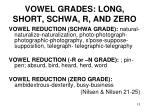 vowel grades long short schwa r and zero