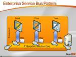 enterprise service bus pattern