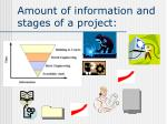 amount of information and stages of a project