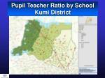 pupil teacher ratio by school kumi district