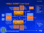 10gb s sonet line card