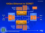 10gbs ethernet to sonet