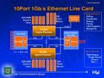 10port 1gb s ethernet line card