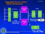 edge multi service switch wan lan solutions