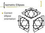isometric ellipses
