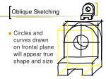 oblique sketching32