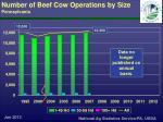 number of beef cow operations by size pennsylvania
