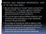 monitor your employee absenteeism even if no one else does
