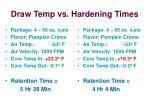 draw temp vs hardening times