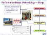 performance based methodology bldgs