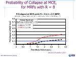 probability of collapse at mce for mrfs with r 8
