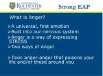 what is anger