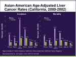 asian american age adjusted liver cancer rates california 2000 2002