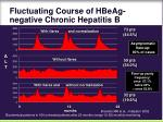 fluctuating course of hbeag negative chronic hepatitis b
