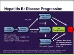 hepatitis b disease progression