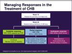 managing responses in the treatment of chb