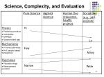 science complexity and evaluation