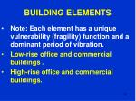 building elements81