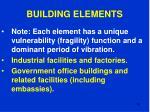 building elements82