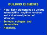building elements83