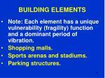 building elements86