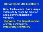 infrastructure elements