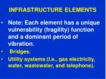 infrastructure elements88