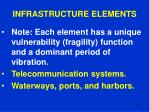 infrastructure elements89