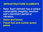 infrastructure elements90