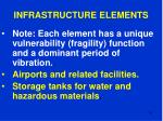 infrastructure elements91