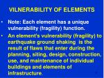 vilnerability of elements