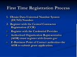 first time registration process