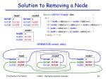 solution to removing a node