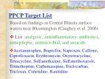 ppcp target list